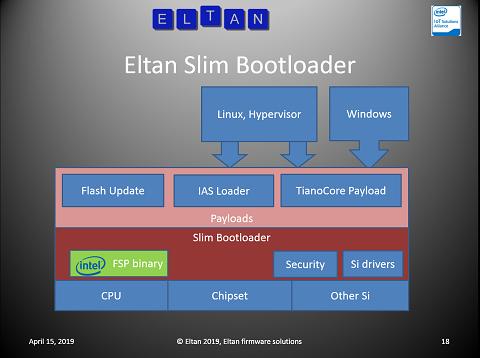 Eltan Slim Bootloader
